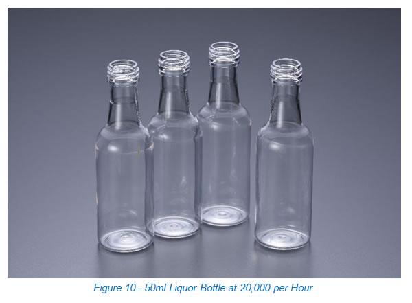 Liquor Bottle at 20,000 per Hour