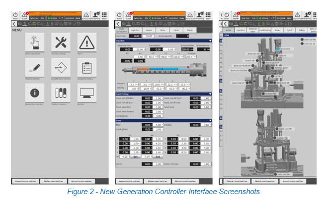 New Generation Controller Interface Screenshot